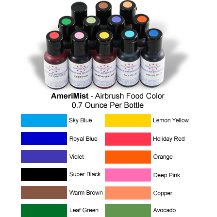 Americolor Amerimist airbrush color Royal Blue, 20ml - The Great ...